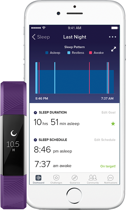 Good Sleep Habits Play A Critical Role In Kids Health And Well Being Fitbit Ace Lets You Know If Theyre Getting The Rest They Need