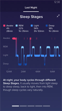 Alta HR Sleep Stages