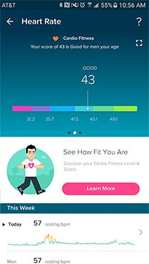 charge2 Cardio Fitness Score